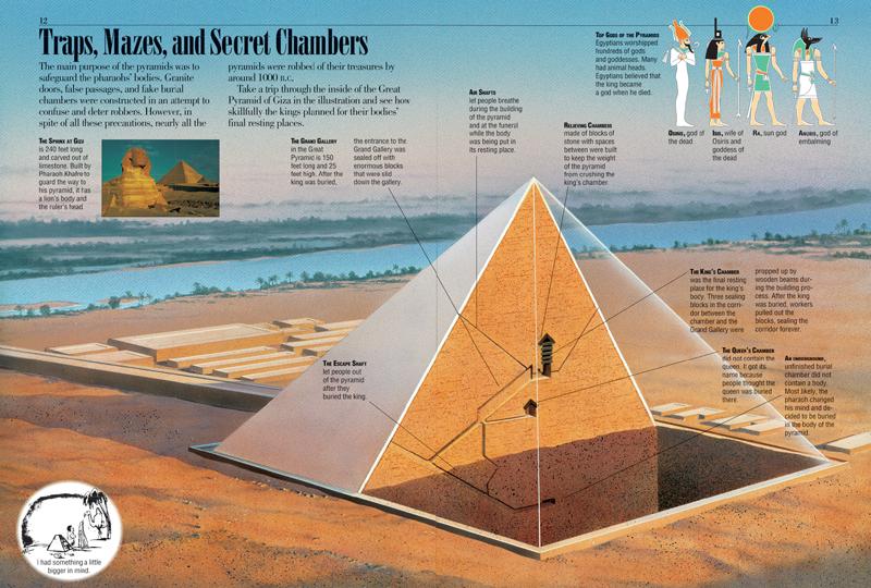 Pyramids Kids Discover